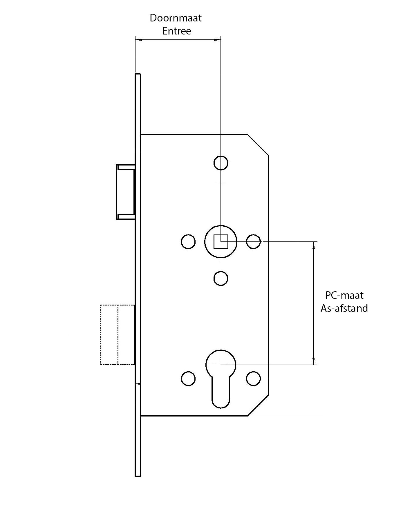 Slot opmeten - doornmaat - entree - pc maat - asafstand